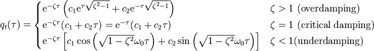 q_t (\tau) = \begin{cases} \mathrm{e}^{-\zeta\tau} \left( c_1 \mathrm{e}^{\tau \sqrt{\zeta^2 - 1}} + c_2 \mathrm{e}^{- \tau \sqrt{\zeta^2 - 1}} \right) & \zeta > 1 \text{ (overdamping)} \\ \mathrm{e}^{-\zeta\tau} (c_1+c_2 \tau) = \mathrm{e}^{-\tau}(c_1+c_2 \tau) & \zeta = 1 \text{ (critical damping)} \\ \mathrm{e}^{-\zeta \tau} \left[ c_1 \cos \left(\sqrt{1-\zeta^2} \omega_0\tau\right) +c_2 \sin\left(\sqrt{1-\zeta^2} \omega_0\tau\right) \right] & \zeta < 1 \text{(underdamping)} \end{cases}