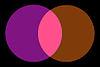 Figura 2, viola e marrone