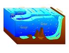Antarctic bottom water hg.png