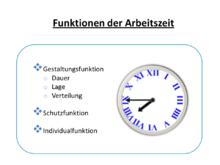 Arbeitszeitfunktionen.png