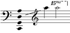 Violoncello – estensione dello strumento