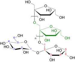 Inulin strukturformel.png