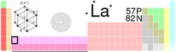 镧在元素周期表中的位置