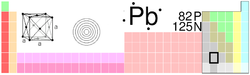 铅在元素周期表中的位置