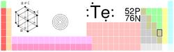 碲在元素周期表中的位置