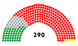 The 31st Majlis of Iran parties seating.PNG
