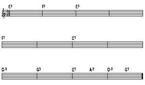 Una variación del blues básico de 12 compases, muy usada por los músicos de jazz.