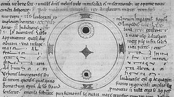 Black and white drawing showing Latin script surrounding two concentric circles with two black dots inside the inner circle