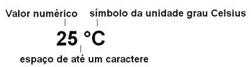 Representação correta da temperatura utilizando a escala Celsius