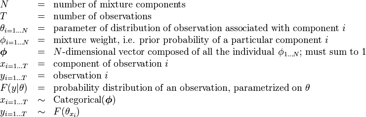 \begin{array}{lcl} N &=& \text{number of mixture components} \ T &=& \text{number of observations} \ \theta_{i=1 \dots N} &=& \text{parameter of distribution of observation associated with component } i \ \phi_{i=1 \dots N} &=& \text{mixture weight, i.e. prior probability of a particular component } i \ \boldsymbol\phi &=& N\text{-dimensional vector composed of all the individual } \phi_{1 \dots N} \text{; must sum to 1} \ x_{i=1 \dots T} &=& \text{component of observation } i \ y_{i=1 \dots T} &=& \text{observation } i \ F(y|\theta) &=& \text{probability distribution of an observation, parametrized on } \theta \ x_{i=1 \dots T} &\sim& \operatorname{Categorical}(\boldsymbol\phi) \ y_{i=1 \dots T} &\sim& F(\theta_{x_i}) \end{array}