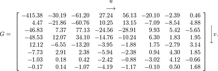 G= \begin{array}{c} u \\ \longrightarrow \\ \left[ \begin{array}{rrrrrrrr}  -415.38 & -30.19 & -61.20 &  27.24 &  56.13 & -20.10 & -2.39 &  0.46 \\     4.47 & -21.86 & -60.76 &  10.25 &  13.15 &  -7.09 & -8.54 &  4.88 \\   -46.83 &   7.37 &  77.13 & -24.56 & -28.91 &   9.93 &  5.42 & -5.65 \\   -48.53 &  12.07 &  34.10 & -14.76 & -10.24 &   6.30 &  1.83 &  1.95 \\    12.12 &  -6.55 & -13.20 &  -3.95 &  -1.88 &   1.75 & -2.79 &  3.14 \\    -7.73 &   2.91 &   2.38 &  -5.94 &  -2.38 &   0.94 &  4.30 &  1.85 \\    -1.03 &   0.18 &   0.42 &  -2.42 &  -0.88 &  -3.02 &  4.12 & -0.66 \\    -0.17 &   0.14 &  -1.07 &  -4.19 &  -1.17 &  -0.10 &  0.50 &  1.68 \end{array} \right] \end{array} \Bigg\downarrow v.