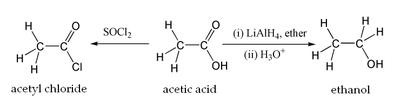 Două reacţii organice tipice a acidului acetic