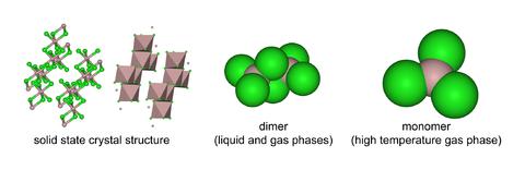 Tři struktury chloridu hlinitého