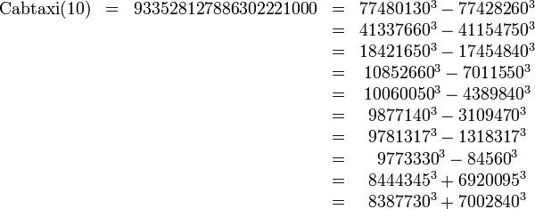 \begin{matrix}\mathrm{Cabtaxi}(10)&=&933528127886302221000&=&77480130^3 - 77428260^3 \\&&&=&41337660^3 - 41154750^3 \\&&&=&18421650^3 - 17454840^3 \\&&&=&10852660^3 - 7011550^3 \\&&&=&10060050^3 - 4389840^3 \\&&&=&9877140^3 - 3109470^3 \\&&&=&9781317^3 - 1318317^3 \\&&&=&9773330^3 - 84560^3 \\&&&=&8444345^3 + 6920095^3 \\&&&=&8387730^3 + 7002840^3\end{matrix}