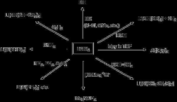氢化铝锂的有机反应