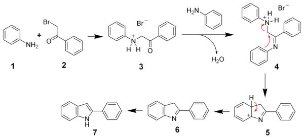Bischler-Möhlau吲哚合成的机理