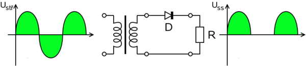 Zapojení jednocestného usměrňovače