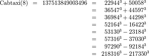 \begin{matrix}\mathrm{Cabtaxi}(8)&=&137513849003496&=&22944^3 + 50058^3 \\&&&=&36547^3 + 44597^3 \\&&&=&36984^3 + 44298^3 \\&&&=&52164^3 - 16422^3 \\&&&=&53130^3 - 23184^3 \\&&&=&57316^3 - 37030^3 \\&&&=&97290^3 - 92184^3 \\&&&=&218316^3 - 217350^3\end{matrix}