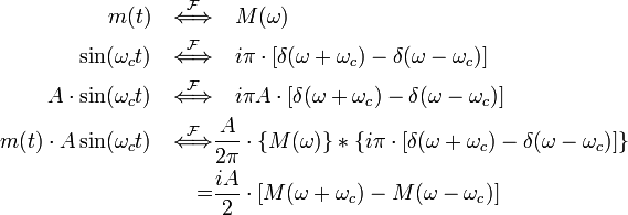 \begin{align}                    m(t) \quad \stackrel{\mathcal{F}}{\Longleftrightarrow}&\quad M(\omega) \\        \sin(\omega_c t) \quad \stackrel{\mathcal{F}}{\Longleftrightarrow}&\quad i \pi \cdot [\delta(\omega +\omega_c)-\delta(\omega-\omega_c)] \\ A\cdot \sin(\omega_c t) \quad \stackrel{\mathcal{F}}{\Longleftrightarrow}&\quad i \pi A \cdot [\delta(\omega +\omega_c)-\delta(\omega-\omega_c)] \\ m(t)\cdot A\sin(\omega_c t) \quad \stackrel{\mathcal{F}}{\Longleftrightarrow}& \frac{A}{2\pi}\cdot \{M(\omega)\} * \{i \pi \cdot [\delta(\omega +\omega_c)-\delta(\omega-\omega_c)]\} \\ =& \frac{iA}{2}\cdot [M(\omega +\omega_c) - M(\omega -\omega_c)] \end{align}