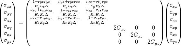 \begin{pmatrix}  \sigma_{xx}\\  \sigma_{yy}\\  \sigma_{zz}\\  \sigma_{xy}\\  \sigma_{xz}\\  \sigma_{yz} \end{pmatrix}  = \begin{pmatrix}  \frac{1-\nu_{yz}\nu_{yz}}{E_y E_z \Delta} & \frac{\nu_{yx}+\nu_{yz}\nu_{zx}}{E_y E_z \Delta} & \frac{\nu_{zx}+\nu_{zy}\nu_{yx}}{E_y E_z \Delta} & & & \\  \frac{\nu_{xy}+\nu_{xz}\nu_{zy}}{E_x E_z \Delta} & \frac{1-\nu_{zx}\nu_{xz}}{E_x E_z \Delta} & \frac{\nu_{zy}+\nu_{zx}\nu_{xy}}{E_x E_z \Delta} & & & \\  \frac{\nu_{xz}+\nu_{xy}\nu_{yz}}{E_x E_y \Delta} & \frac{\nu_{yz}+\nu_{yx}\nu_{xz}}{E_x E_y \Delta} & \frac{1-\nu_{xy}\nu_{yx}}{E_x E_y \Delta} \\  & & & 2G_{xy} & 0 & 0 \\  & & & 0 & 2G_{xz} & 0 \\  & & & 0 & 0 & 2G_{yz} \\ \end{pmatrix} \begin{pmatrix}  \varepsilon_{xx}\\  \varepsilon_{yy}\\  \varepsilon_{zz}\\  \varepsilon_{xy}\\  \varepsilon_{xz}\\  \varepsilon_{yz} \end{pmatrix}