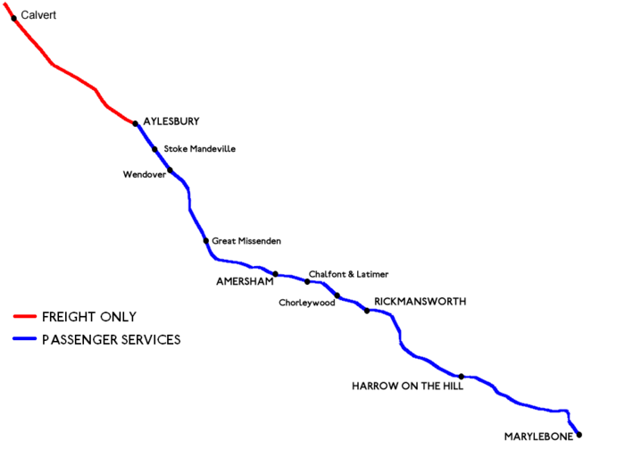 Geographical Route of the London to Aylesbury Line