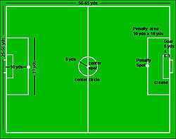 Diagram of seven-a-side football pitch showing pitch markings and dimensions.