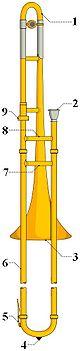 Trombone diagram.jpg