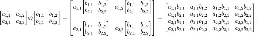 \begin{bmatrix}      a_{1,1} & a_{1,2} \\      a_{2,1} & a_{2,2} \\    \end{bmatrix} \otimes   \begin{bmatrix}      b_{1,1} & b_{1,2} \\      b_{2,1} & b_{2,2} \\    \end{bmatrix} =   \begin{bmatrix}      a_{1,1}  \begin{bmatrix}                b_{1,1} & b_{1,2} \\                b_{2,1} & b_{2,2} \\              \end{bmatrix} & a_{1,2}  \begin{bmatrix}                                        b_{1,1} & b_{1,2} \\                                        b_{2,1} & b_{2,2} \\                                      \end{bmatrix} \\       & \\     a_{2,1}  \begin{bmatrix}                b_{1,1} & b_{1,2} \\                b_{2,1} & b_{2,2} \\              \end{bmatrix} & a_{2,2}  \begin{bmatrix}                                        b_{1,1} & b_{1,2} \\                                        b_{2,1} & b_{2,2} \\                                      \end{bmatrix} \\    \end{bmatrix} =   \begin{bmatrix}      a_{1,1} b_{1,1} & a_{1,1} b_{1,2} & a_{1,2} b_{1,1} & a_{1,2} b_{1,2} \\      a_{1,1} b_{2,1} & a_{1,1} b_{2,2} & a_{1,2} b_{2,1} & a_{1,2} b_{2,2} \\      a_{2,1} b_{1,1} & a_{2,1} b_{1,2} & a_{2,2} b_{1,1} & a_{2,2} b_{1,2} \\      a_{2,1} b_{2,1} & a_{2,1} b_{2,2} & a_{2,2} b_{2,1} & a_{2,2} b_{2,2} \\    \end{bmatrix}.