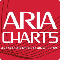 ARIA Charts Logo.png