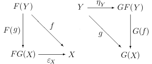 AdjointFunctorSymmetry.png