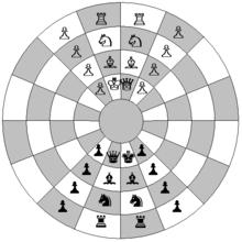 Position de départ des échecs byzantin
