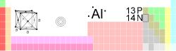 铝在元素周期表中的位置