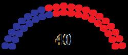 Alaska House of Representatives 2011-2013.png