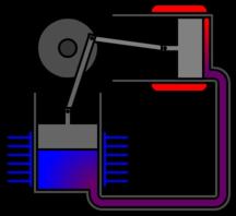Alpha Stirling frame 4.png