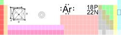 氩在元素周期表中的位置