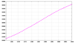 Argentina-demography.png