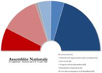 Image illustrative de l'article Élections législatives françaises de 1967