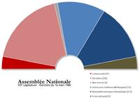 Image illustrative de l'article Élections législatives françaises de 1986