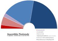 Image illustrative de l'article Élections législatives françaises de 1993
