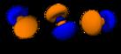 Orbitales 3p^1 à 3p^6