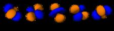 Orbitales 3d^1 à 3d^10