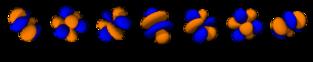 Orbitales 1f^1 à 4f^14