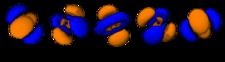 Orbitales 1d^1 à 5d^10