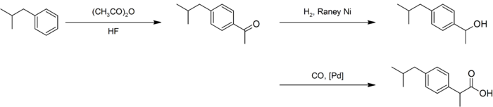 BHC synthesis of ibuprofen.png
