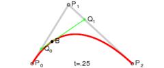 Construction of a quadratic Bézier curve