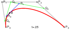 Construction of a cubic Bézier curve