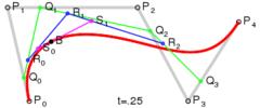 Construction of a quartic Bézier curve