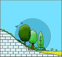 définition de biotope et synonymes de biotope (français)