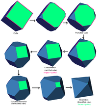 Birectified cube sequence.png