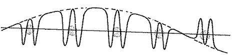 Bloch function.jpg